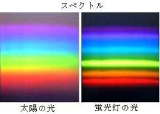 スペクトル〜