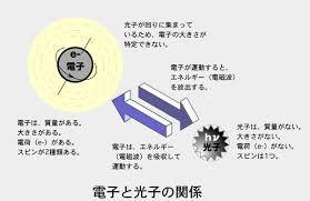 電子励起爆薬〜